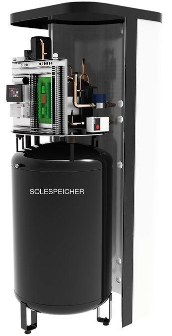 Thermosolar® Duo Premium System